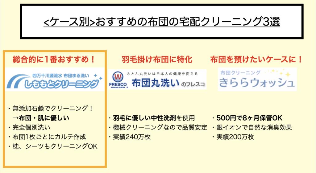 厳選比較!おすすめの人気宅配布団クリーニングランキング3社